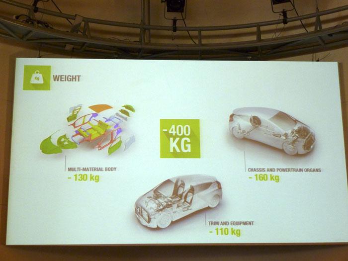 Renault Eolab.  Reducción de peso