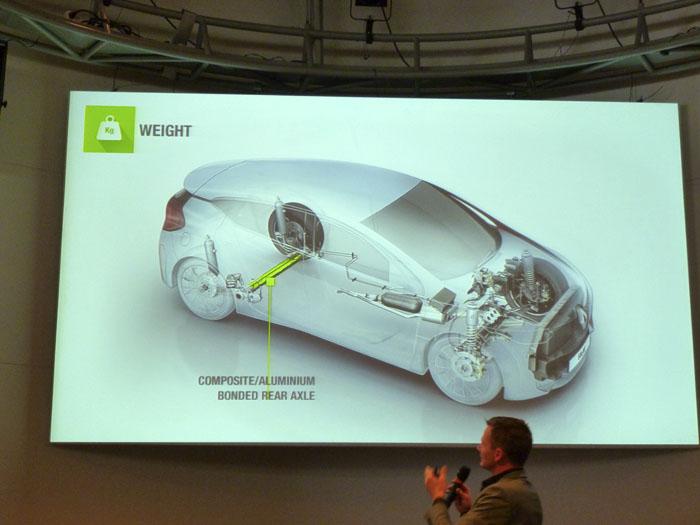 Renault Eolab.  Suspensión posterior