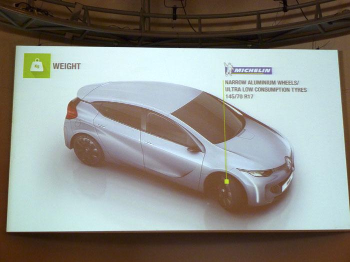 Renault Eolab.  Neumáticos