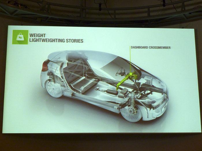 Renault Eolab.  Soporte del salpicadero