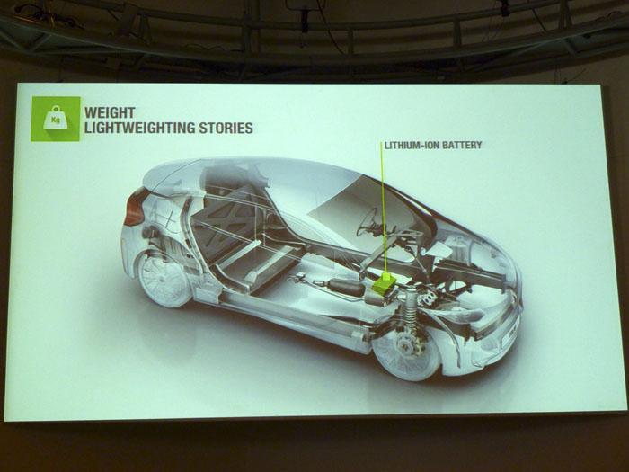 Renault Eolab.  Bateria de 12 voltios