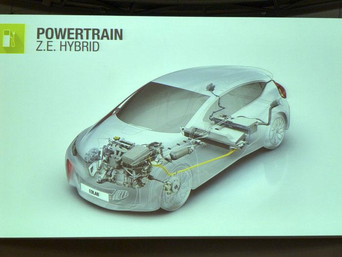 Renault Eolab.  Arquitectura