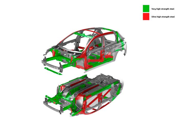 Vista doble, en simetría especular, de la estructura del monocasco, resaltando en rojo el acero de límite elástico ultra-alto, y en verde el muy alto, siendo el gris la chapa más normal (límite alto).