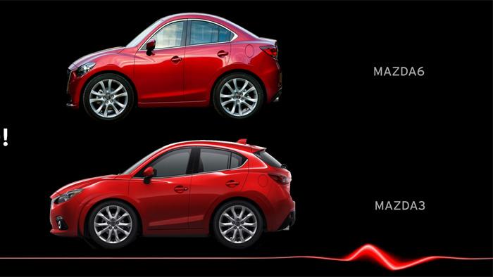 Mazda2. Diseño. Design. Shrinking Kodo.