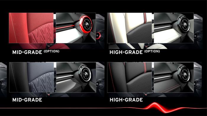 Mazda2. Diseño interior. Colores y acabados