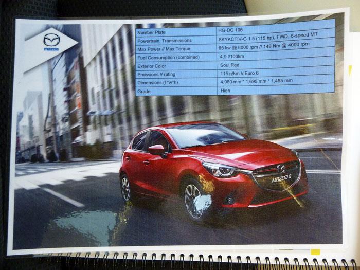 Mazda2 2015. Ficha técnica.