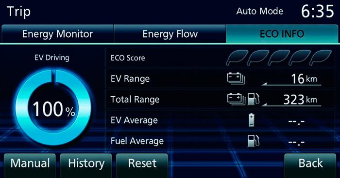 La pantalla central puede adoptar diversas formas, siendo la más interesante la del reparto de tracción y la reserva de energía en la batería. Pero también tiene interés la que informa de las autonomías eléctrica y con carburante.
