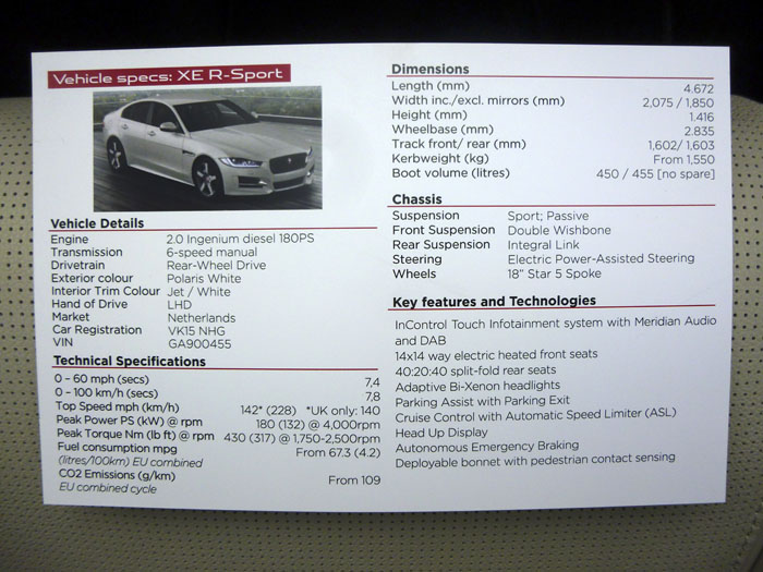 Jaguar XE Diesel. Ficha técnica.