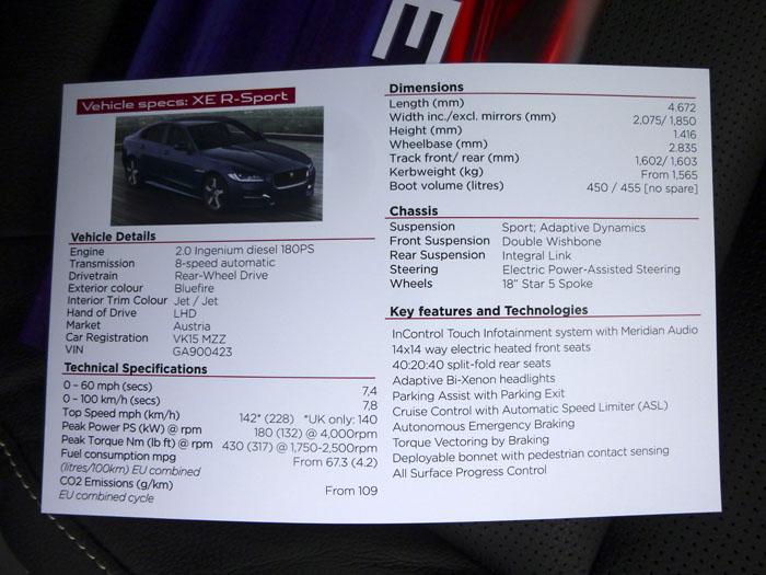 Jaguar XE Diesel Automático. Ficha técnica.