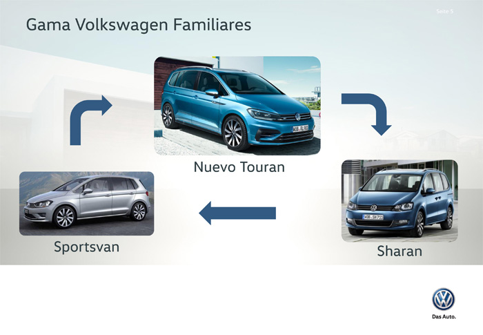Monovolúmenes de Volkswagen