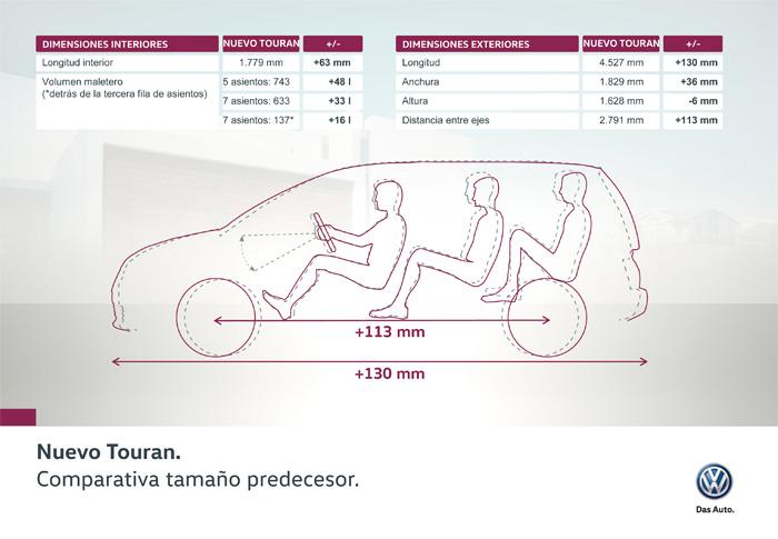 Volkswagen Touran. Cotas de carrocería.
