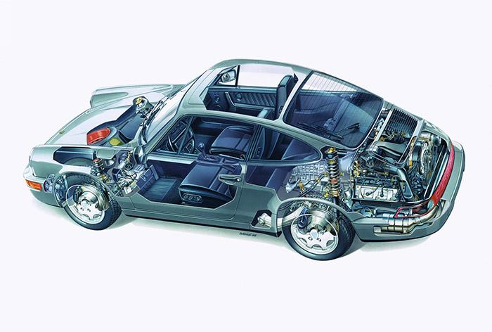 Radiografía de un 911 (generación 964) de 1991; el de la SuperCup de 1993 era prácticamente idéntico. Aquí lleva caja automática, y asiento con reglaje eléctrico; pero lo importante es que ya se advierte la suspensión por muelles, aunque la posterior es tirada con brazo oblicuo. La versión para la SuperCup llevaba jaula antivuelco y suspensión rebajada, pero no ABS ni dirección asistida, que sí se montaban en los de serie.