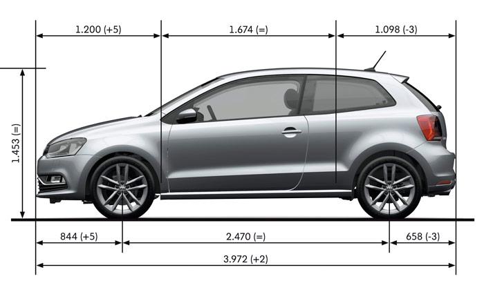 """Diferencia en cotas externas entre el diseño original de 2009 y los retoques de 2014: la mayor corresponde al incremento de 5 mm en el voladizo delantero. La cota interior referenciada arriba corresponde al habitáculo, quizás entre paso de rueda delantero y el punto de articulación de cadera del asiento posterior. El Polo sigue manteniéndose por debajo de la cota """"4 metros""""."""