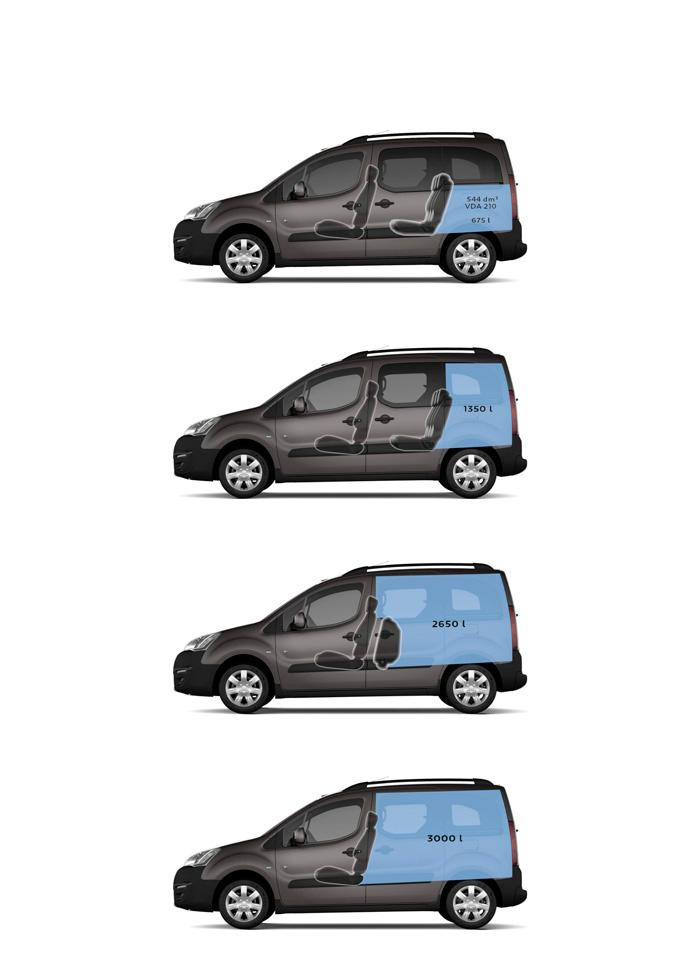 """Evolución del espacio de carga en la versión 5 plazas, la más habitual: según que carguemos hasta la línea de cintura o hasta el techo (respetando las cinco plazas), abatamos los asientos posteriores, o los saquemos fuera, el volumen disponible va pasando de 675 a 1.350, 2.650 y finalmente 3.000 litros. La transformación de turismo Familiar a """"comercial ligero"""", en tres pasos."""