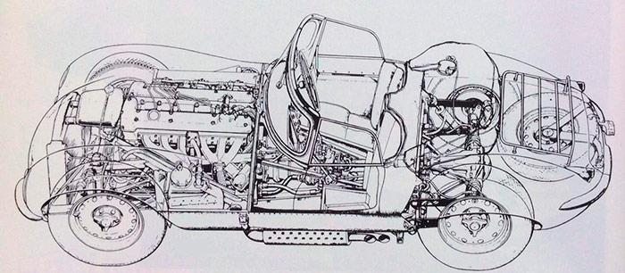 """Debido a la corta batalla (2,29 m), a que el voluminoso motor va montado totalmente por detrás del teórico eje delantero, y a la prominente """"nariz"""" del diferencial Salisbury, la longitud del árbol de transmisión entre la caja de cambios y el diferencial es cortísima, sin necesidad del habitual apoyo intermedio. El """"punto de cadera"""" de los asientos está situado a dos tercios de la batalla: bueno para controlar la orientación del coche, y malo para el confort, tan cerca del pesado eje rígido trasero (y de sus rebotes)."""