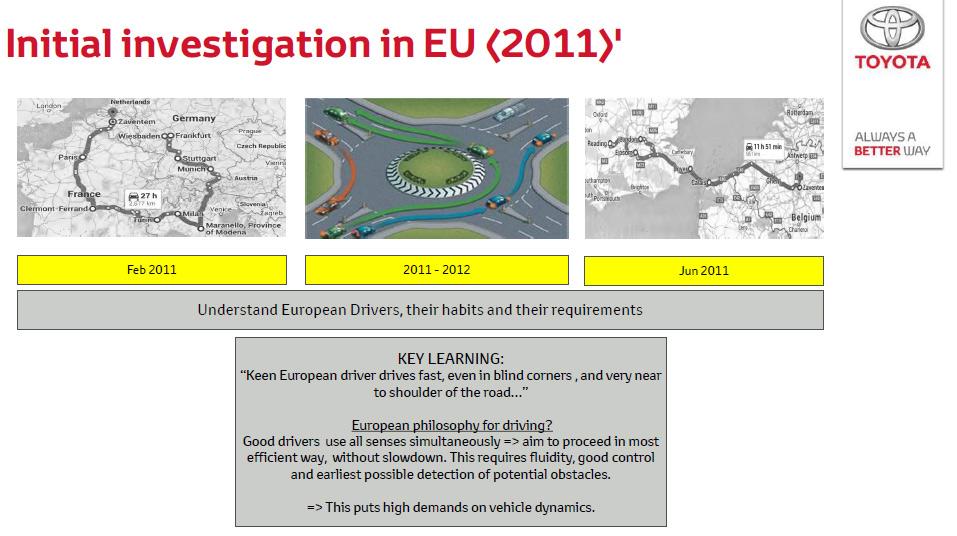 Así somos los europeos conduciendo según sus análisis.