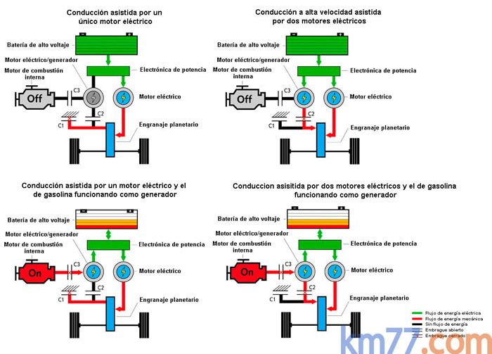 Opel Ampera. ¿Híbrido o eléctrico?