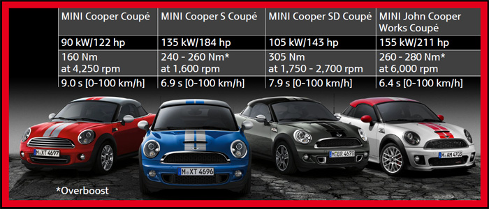 mini-coupe-pres3