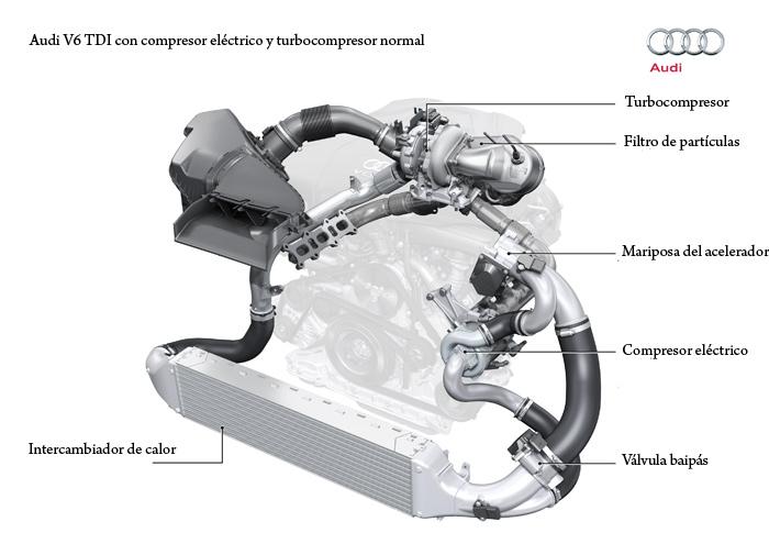 Audi. Laboratorio del futuro (I)