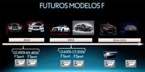 Futuros modelos Lexus F Sport