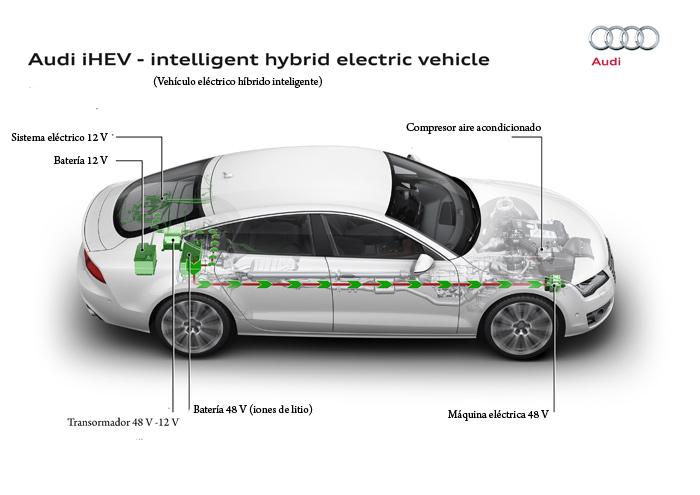 Audi. Laboratorio del futuro (III)