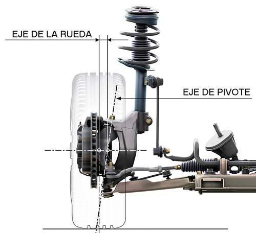 Opel Astra OPC. Frenos, suspensiones y otros detalles