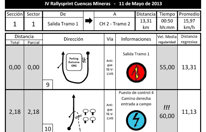 roadbook_cuencas