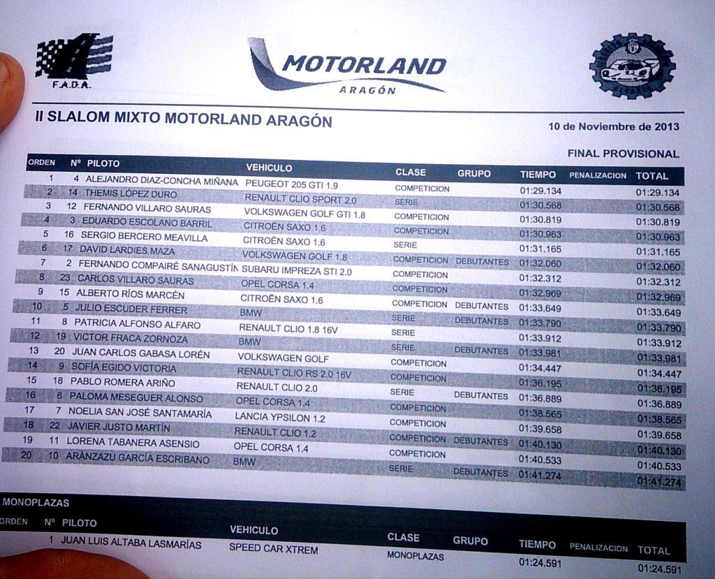 clasificación final slalom