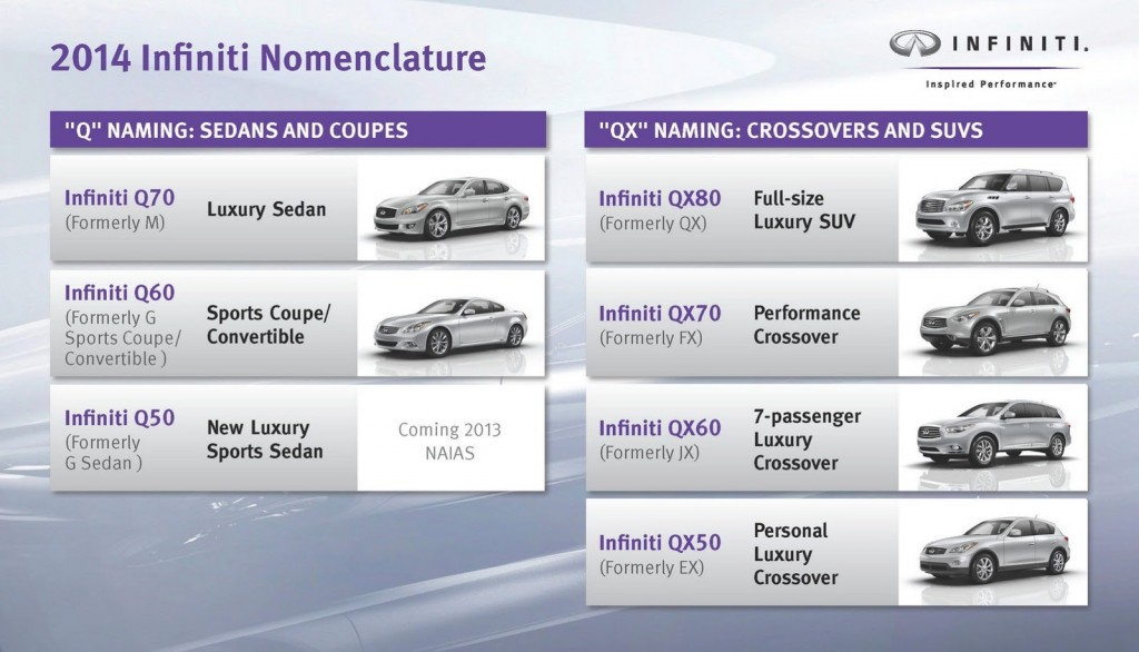 Infiniti-Naming-Strategy-13-1024x586