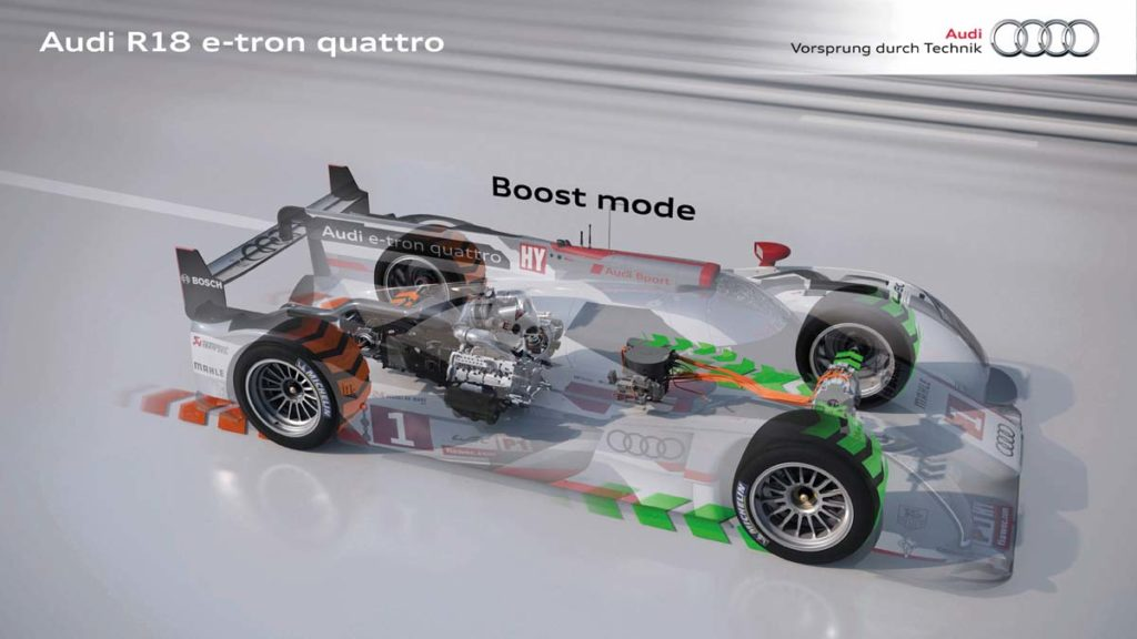 Audi future lab: mobility/Audi R18 e-tron