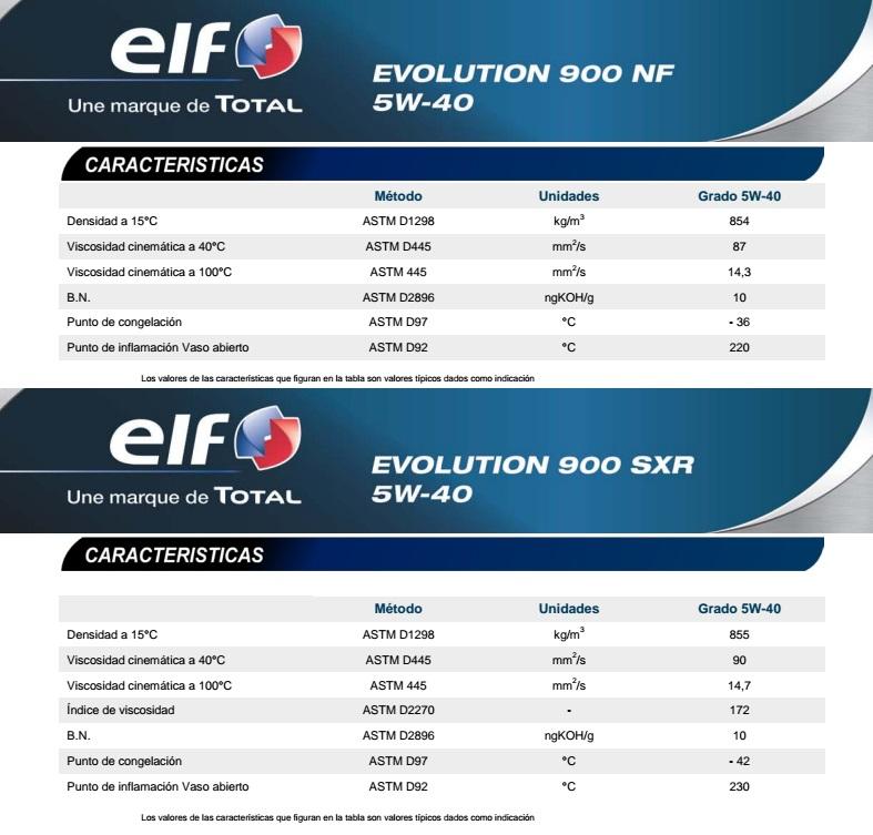Comparativa ELF