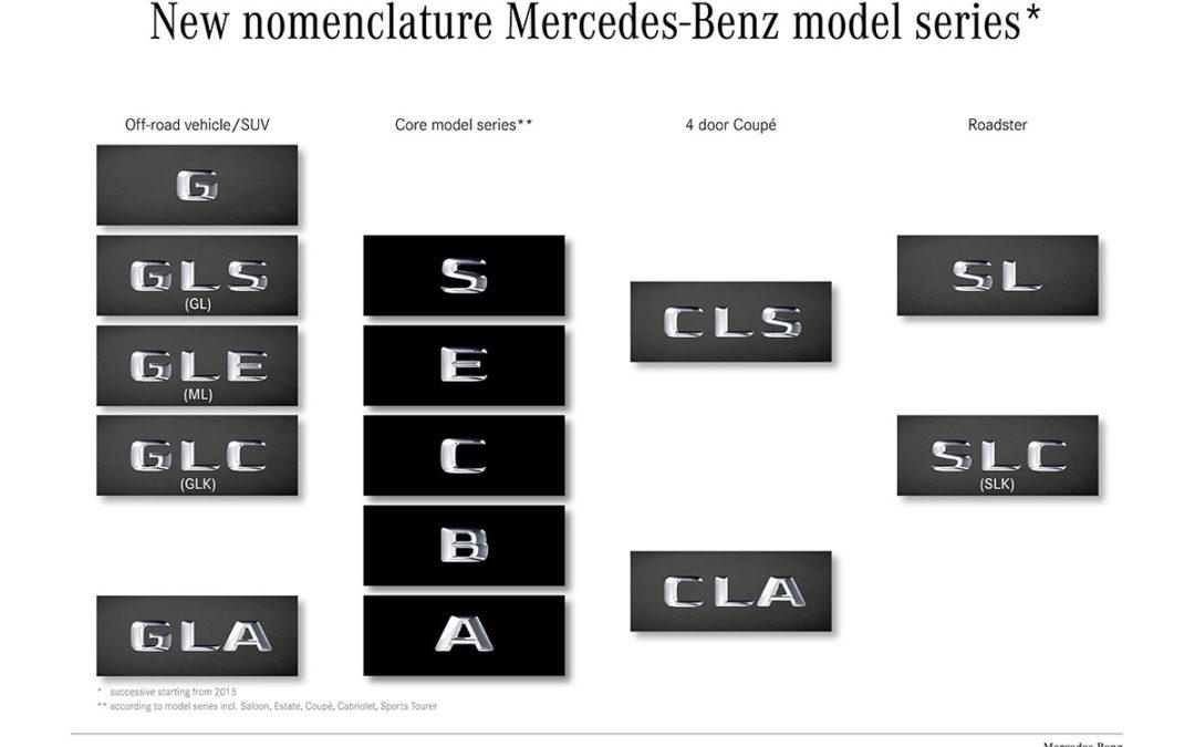 Mercedes-Benz cambia la denominación de sus modelos