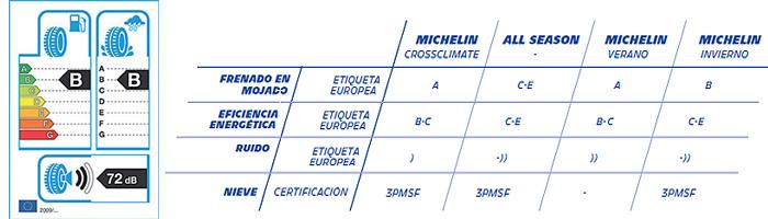 etiqueta-europea