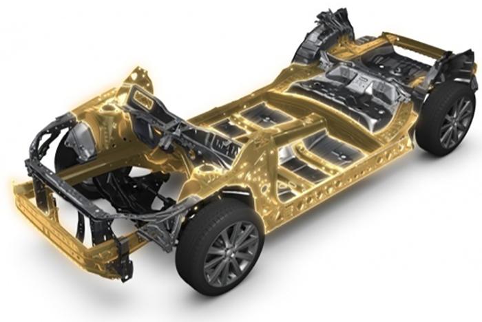Nueva plataforma modular de Subaru