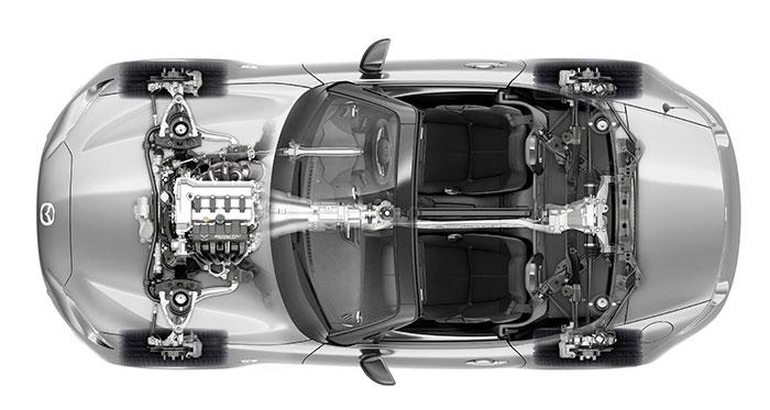 Radiografía en planta (volante a la derecha, para el mercado nipón/Commonwealth), donde se observa una vez más la mecánica centrada entre los ejes, excepto la cremallera de dirección y su motor eléctrico.