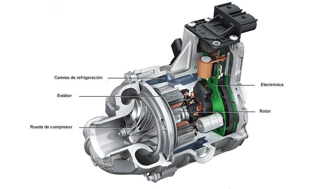 Audi SQ7. Compresor eléctrico y red de 48 V