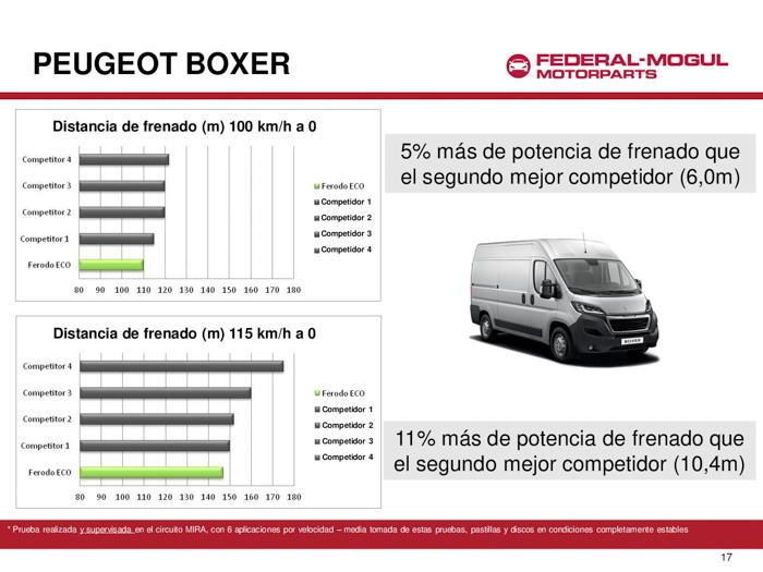 Peugeot Boxer. Pruebas con Ferodo ECO Friction.
