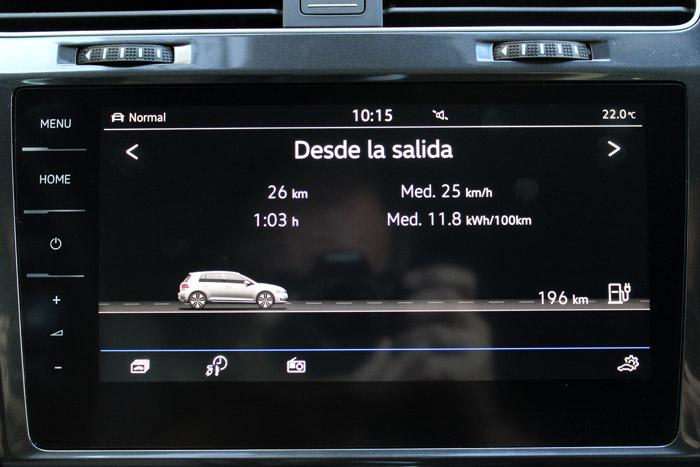 21 Volkswagen eGolf- Total Consumo