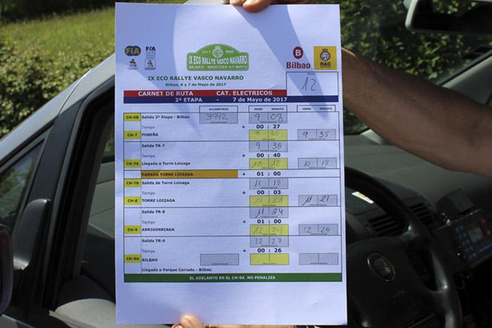 45-Bilbao Rallye- IX Eco-Rallye Form