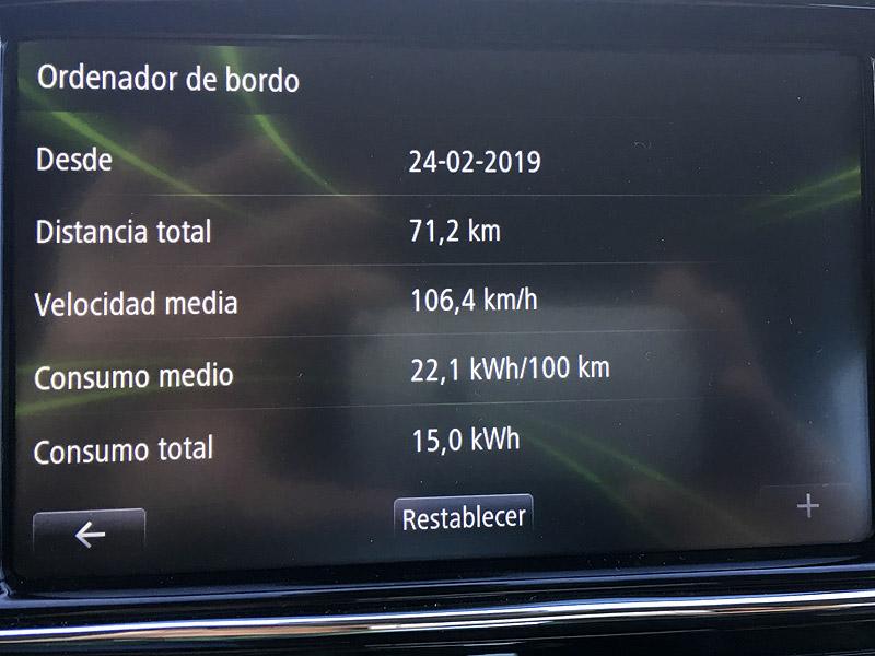 El Renault Zoe consume claramente menos cuando la temperatura ronda los 20 grados que con una temperatura de cero grados centígrados.