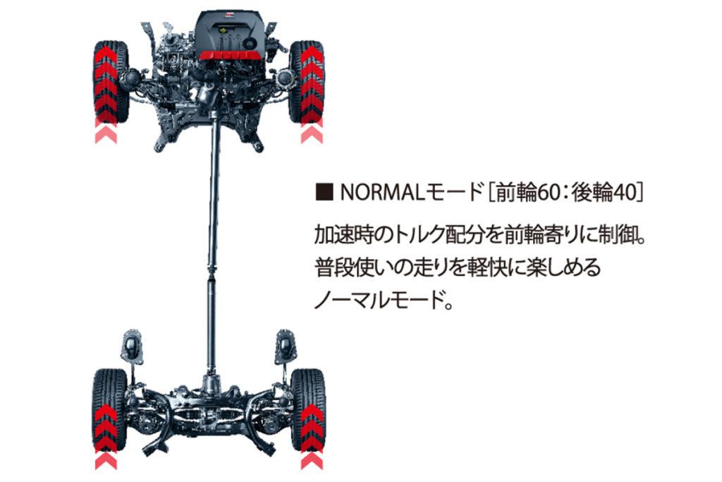 En modo Normal, las ruedas delanteras reciben el 60 % del par