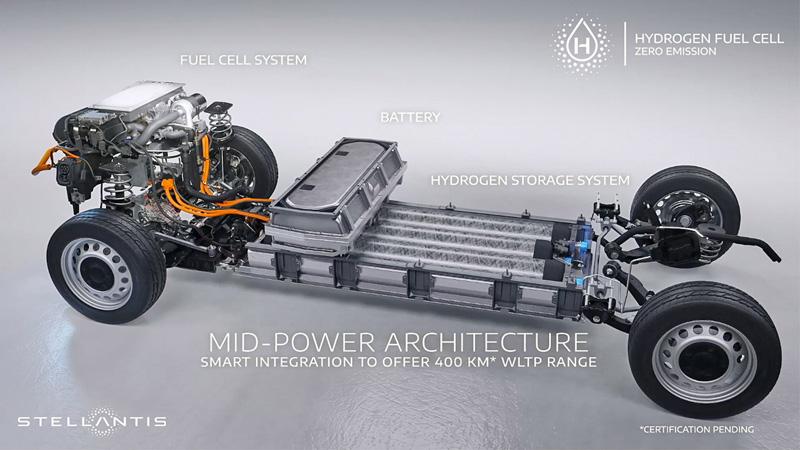 La furgoneta «híbrida» de Stellantis: hidrógeno y batería