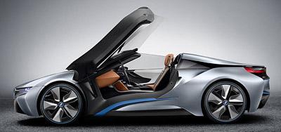 BMW Concept Spyder. Prototipo