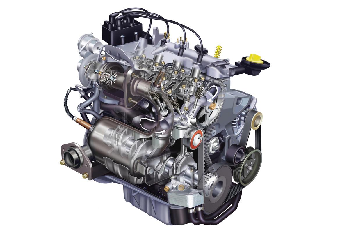 Renault Twingo Turbo
