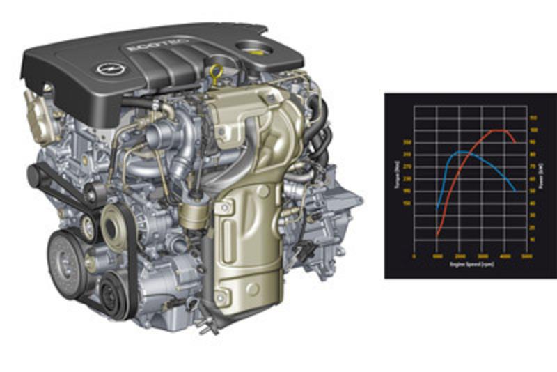 Opel - Motor 1.6 SIDI y 1.6 CDTi