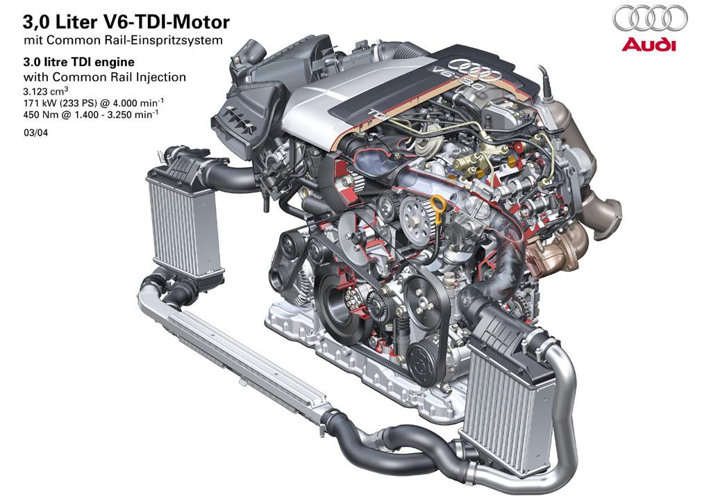 柴油发动机结构图图片